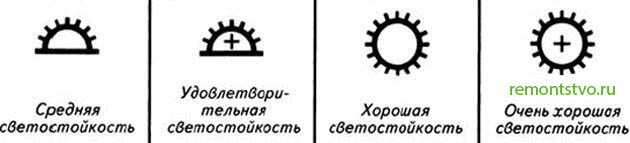 Маркировка: световые свойства обоев
